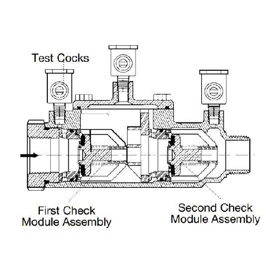 backflow preventer test